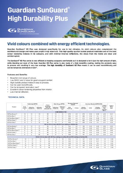 SunGuard® Product flyers - High Durable Plus
